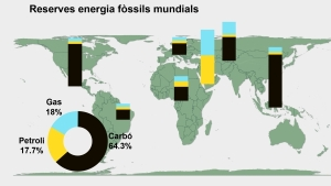 reserves mundials energia fòssil